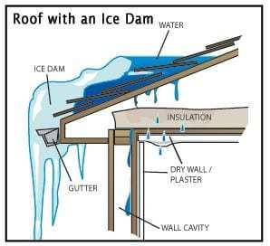 Roof ice dam1